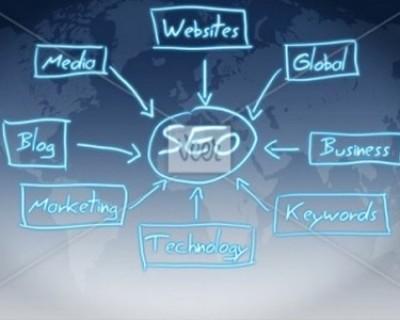 网站SEO优化有哪些链接比较常见