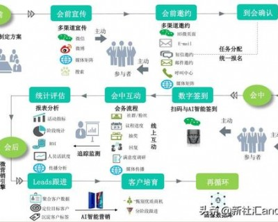 seo搜索优化(SEO搜索引擎优化原则)
