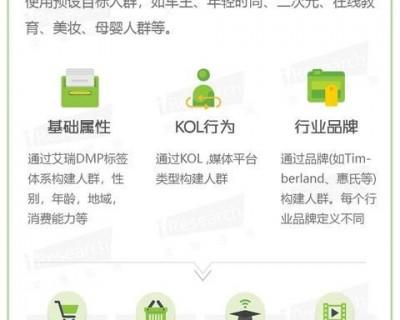 Z世代崛起――KOL营销策略洞察微报告