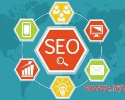 高质量网站目录是最好的SEO关键词排名优化工具