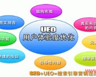 如何做好SEO优化,优化该注意哪些问题