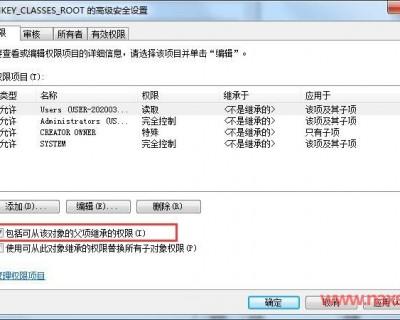 Win7系统没有注册表操作权限的解决方法
