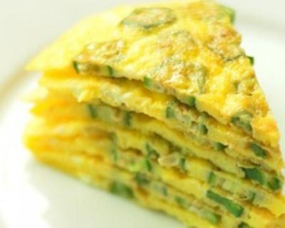 早餐食谱简单快速做法 这样的早餐营养健康适合懒人