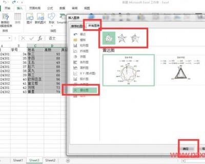 Excel表格怎么制作雷达图?Excel表格制作带数据标记雷达图的方法