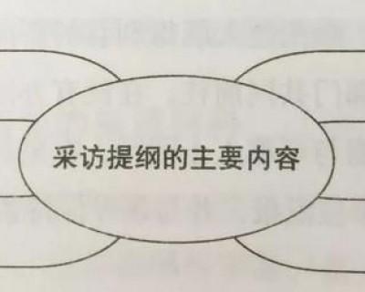 初二新闻采访提纲怎么写(采访提纲的范文和格式)